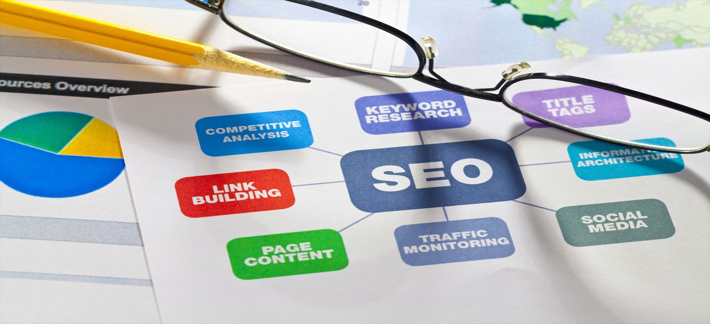 Do you know the Search engine optimization Benefits With Nourishes?